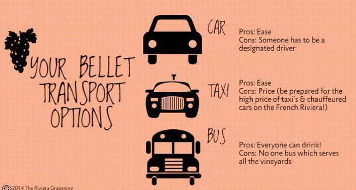 Bellet-Wine-Tour-Transport #Bellet #ProvenceWines @RivieraGrape