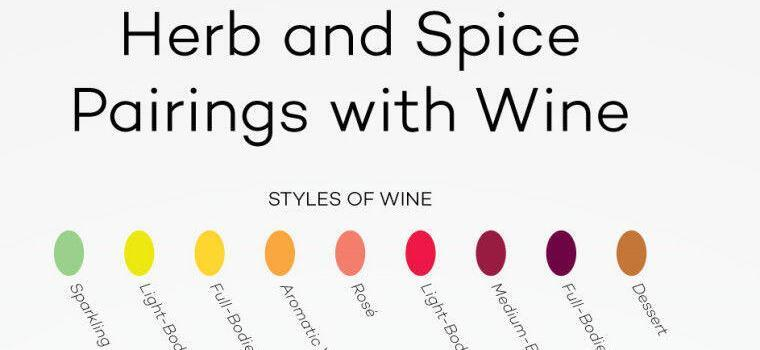 Tips on pairing wine with food @MirabeauWine