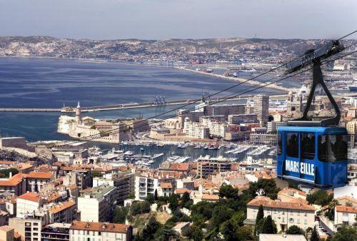 Marseille Téléphérique